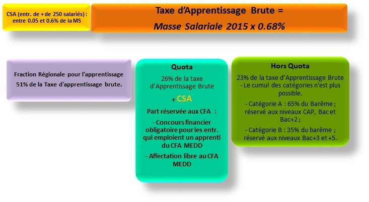 contrat-apprentissage1
